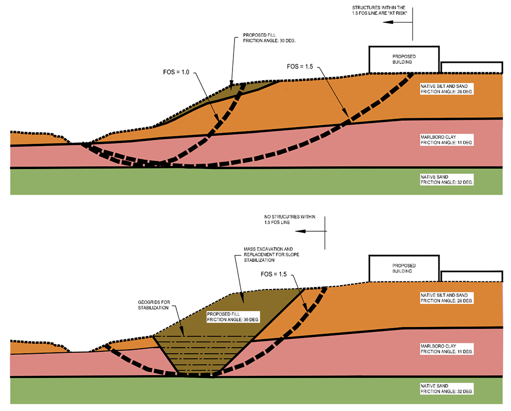 Slope Stability Diagram - 1000 px wide